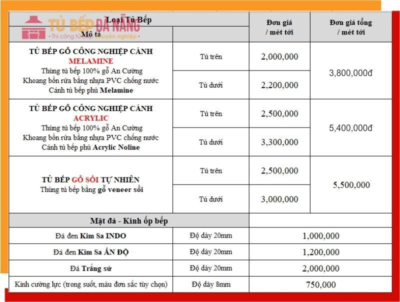 Bảng báo giá tủ bếp tại Đà Nẵng mới nhất